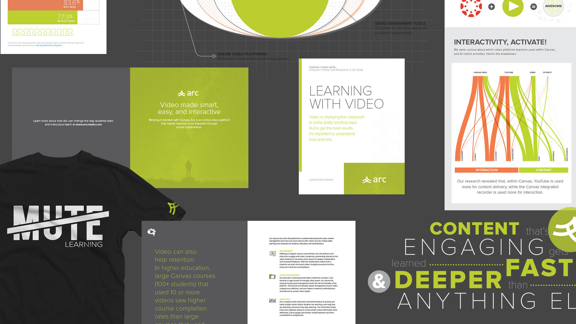 Business Collateral - Arc Video Learning Software